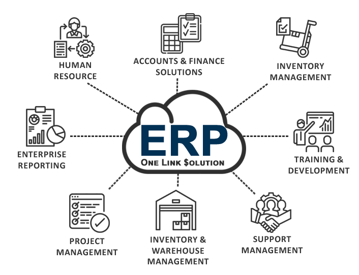 Why One Link Solution | ERP System