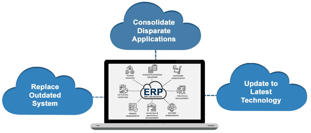 ERP Technology Solutions in Pakistan | PPTSquare
